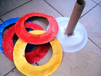2) Pegamos con un poco de celo el tubo de cartón sobre el lado del revés de un plato.